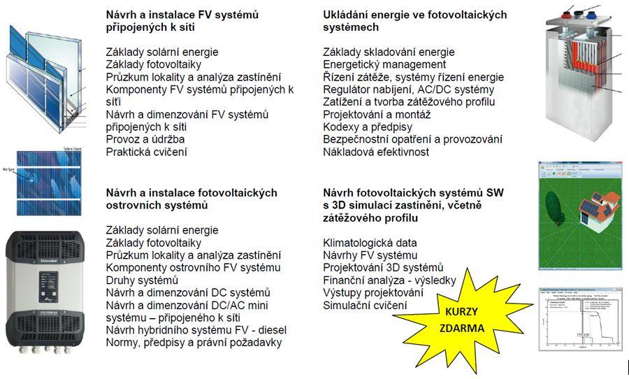 Fotovoltaický expert ČFA